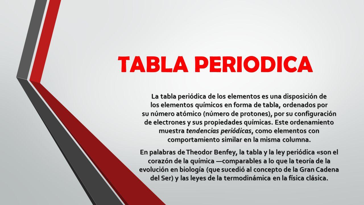 Tabla periodica la tabla peridica de los elementos es una tabla periodica urtaz Images