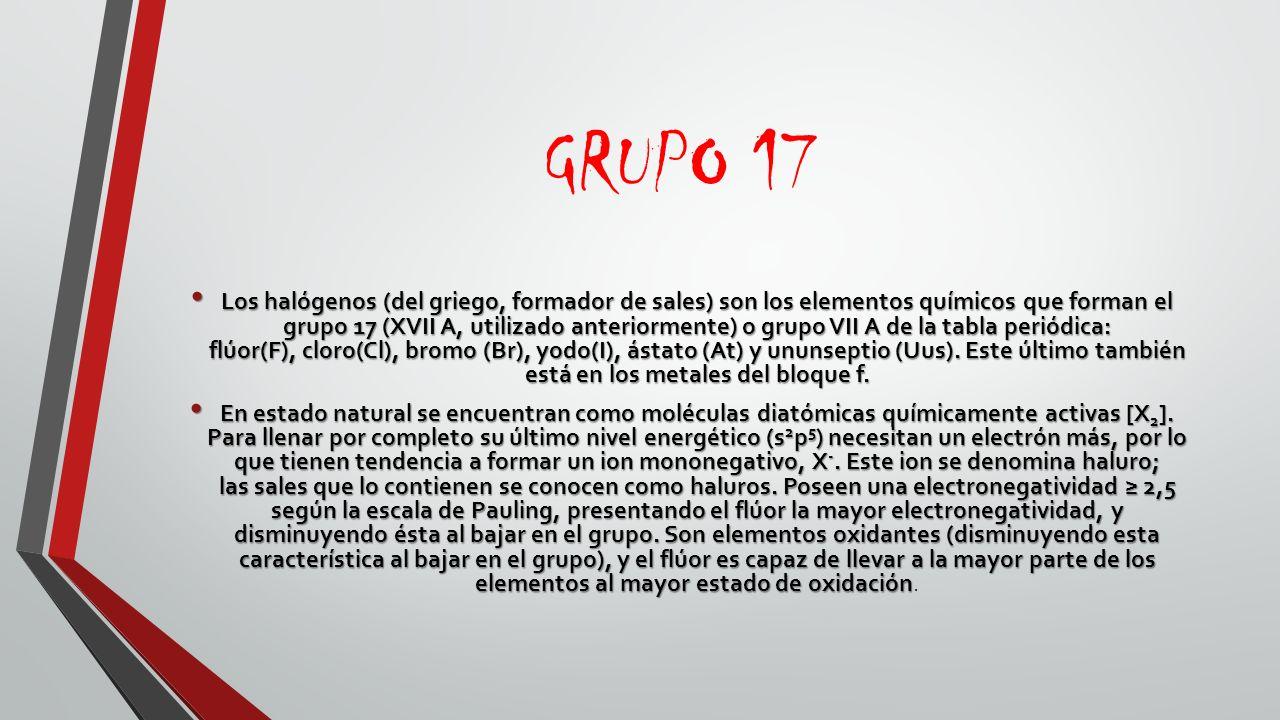 Tabla periodica la tabla peridica de los elementos es una grupo 17 urtaz Gallery