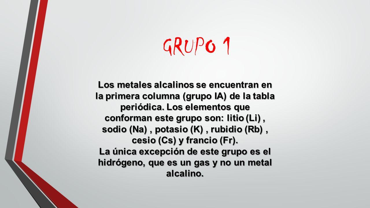 Tabla periodica la tabla peridica de los elementos es una grupo 1 urtaz Images