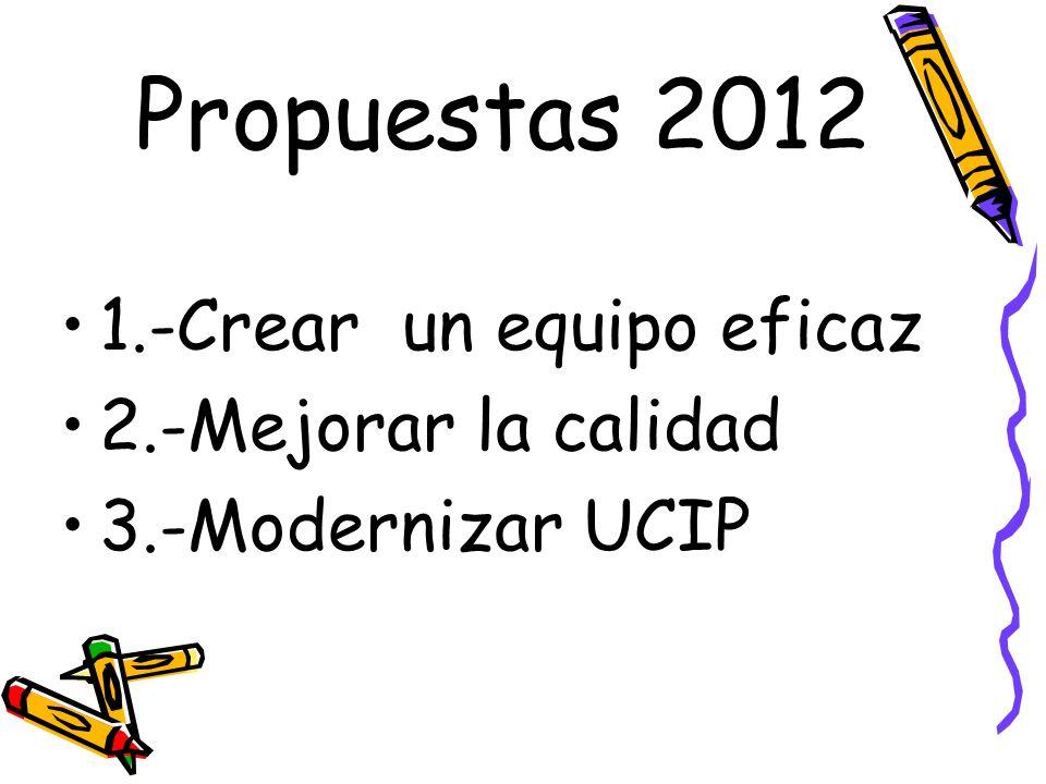 Propuestas 2012 1.-Crear un equipo eficaz 2.-Mejorar la calidad