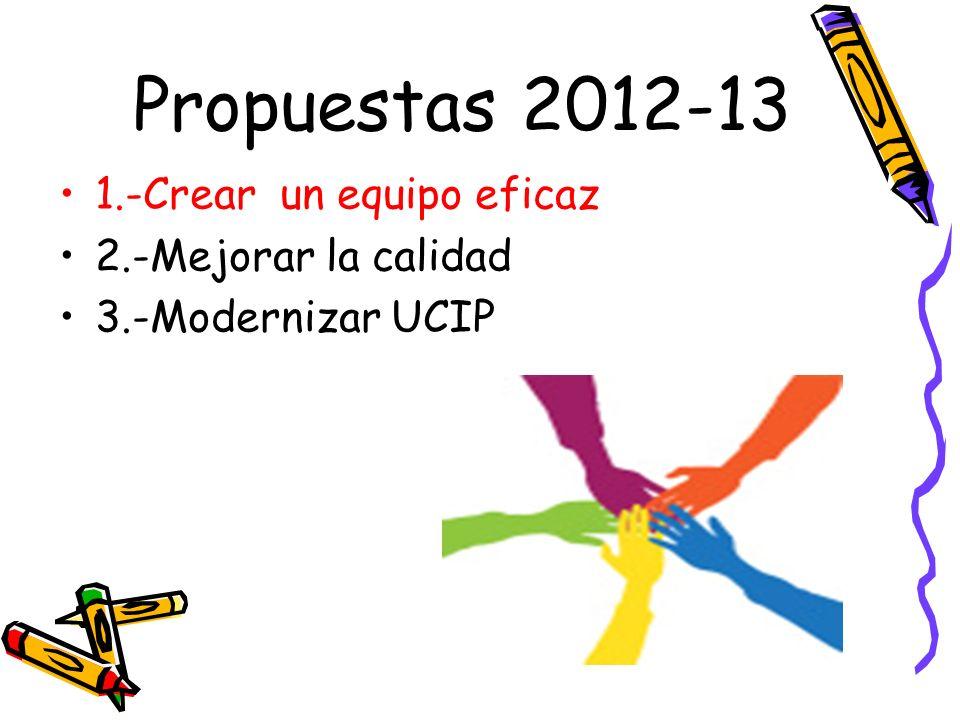 Propuestas 2012-13 1.-Crear un equipo eficaz 2.-Mejorar la calidad