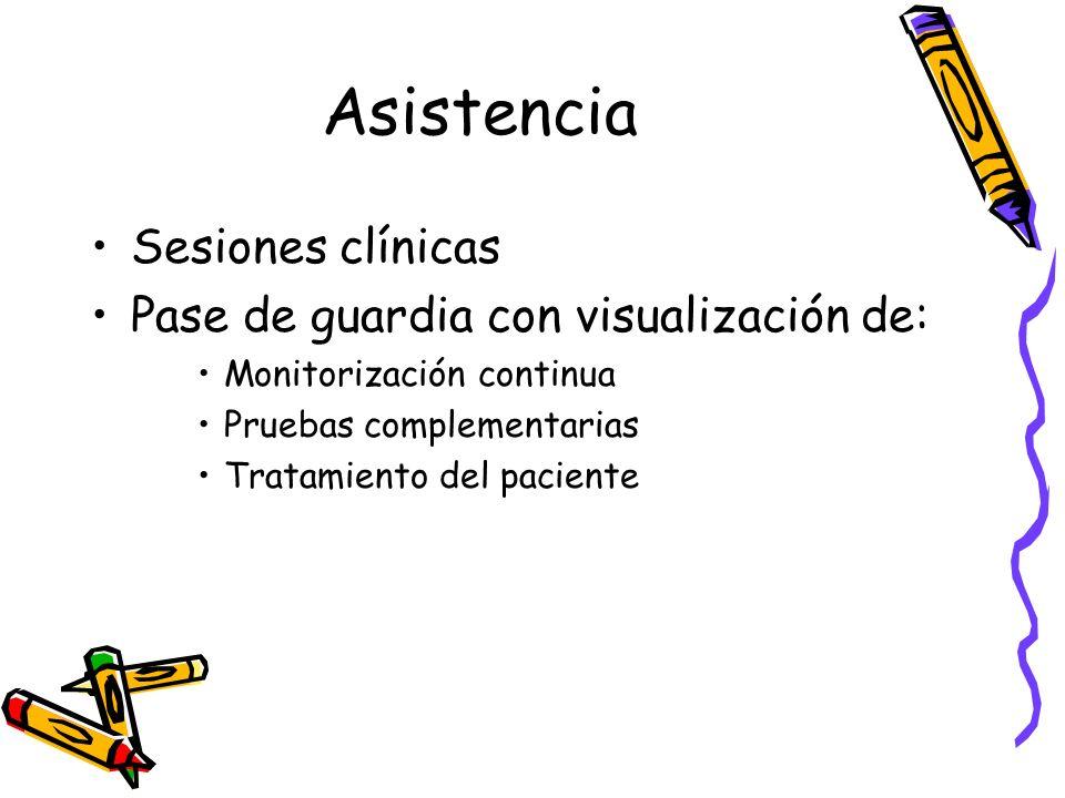 Asistencia Sesiones clínicas Pase de guardia con visualización de: