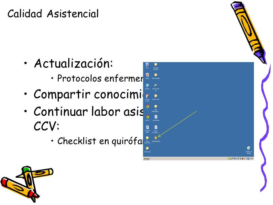 Compartir conocimiento Continuar labor asistencial: impulso CCV: