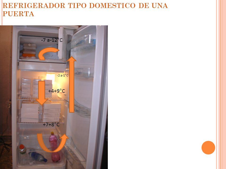 REFRIGERADOR TIPO DOMESTICO DE UNA PUERTA