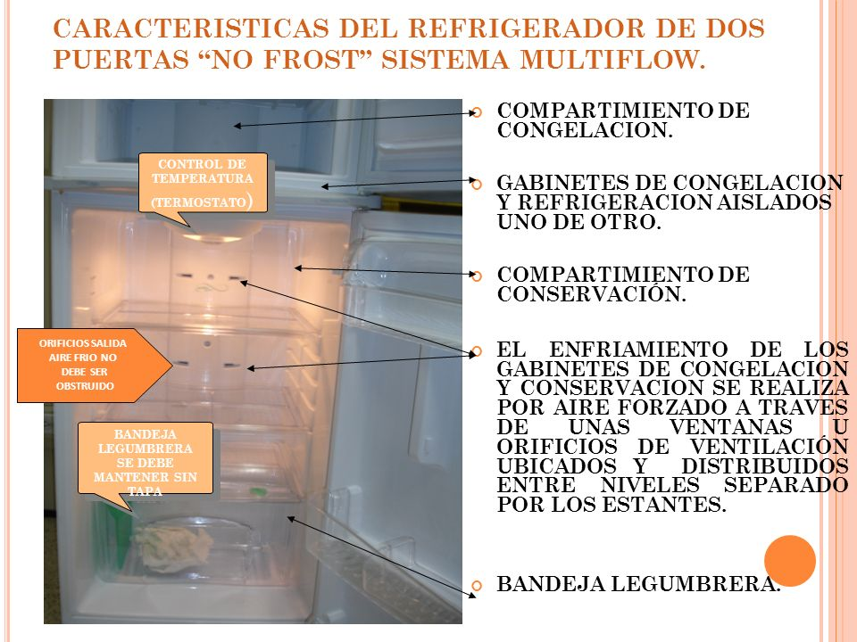 CONTROL DE TEMPERATURA BANDEJA LEGUMBRERA SE DEBE MANTENER SIN TAPA