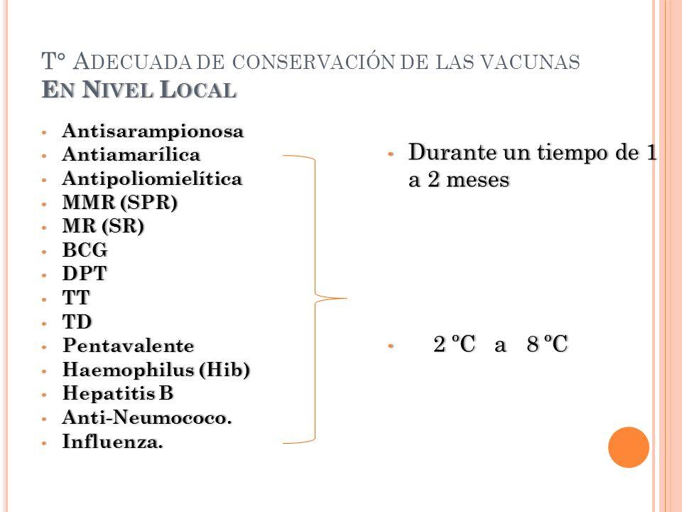 T° Adecuada de conservación de las vacunas En Nivel Local