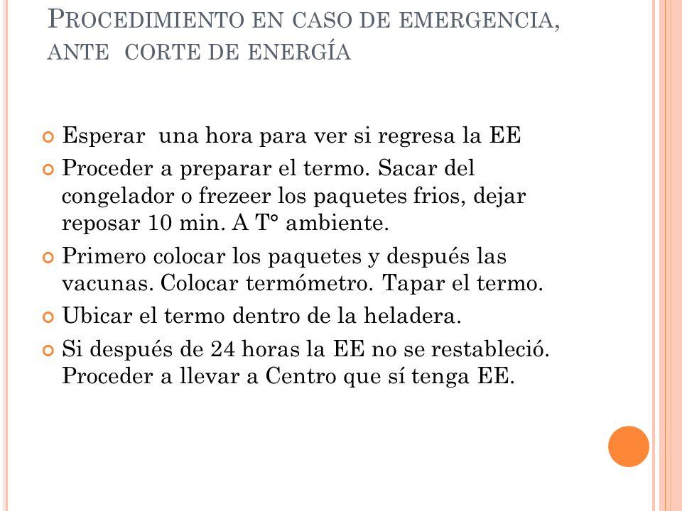 Procedimiento en caso de emergencia, ante corte de energía