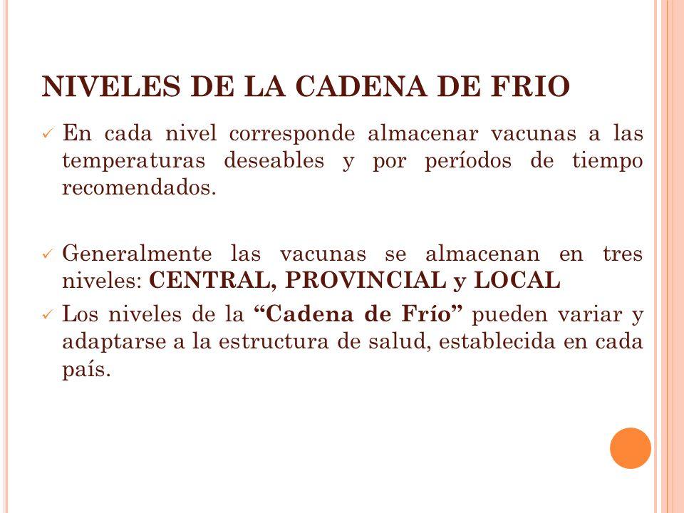 NIVELES DE LA CADENA DE FRIO