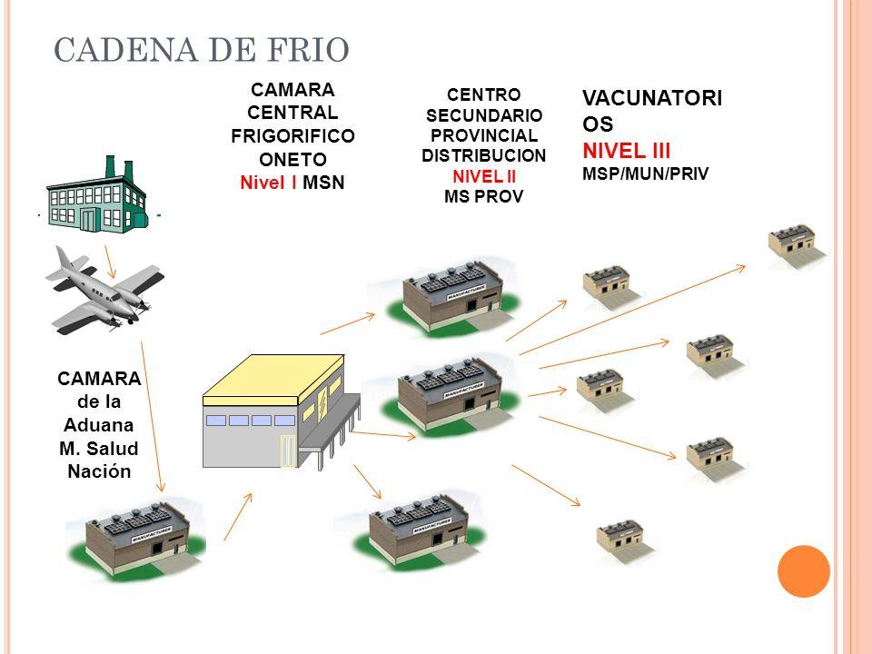 CADENA DE FRIO VACUNATORIOS NIVEL III MSP/MUN/PRIV CAMARA CENTRAL