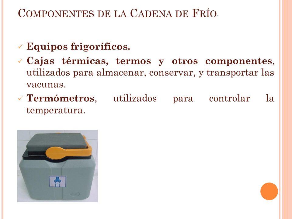 Componentes de la Cadena de Frío: