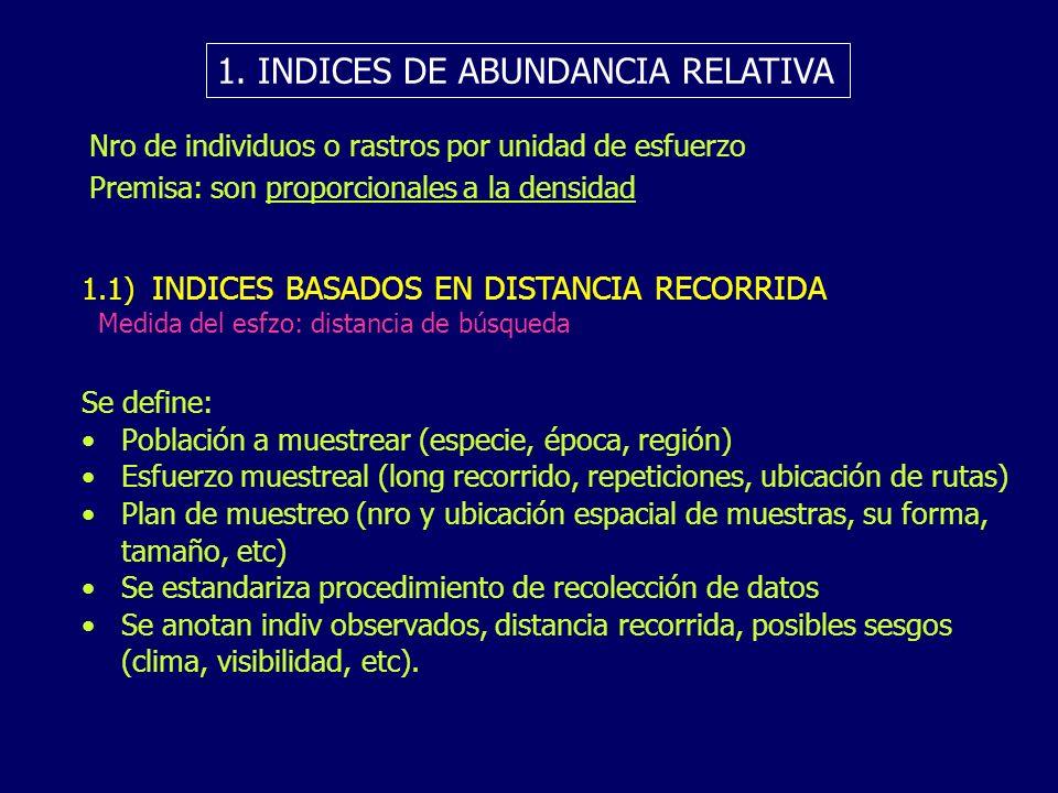 1. INDICES DE ABUNDANCIA RELATIVA