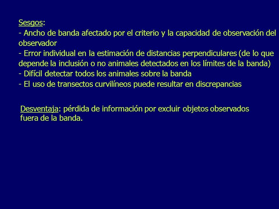 Sesgos: Ancho de banda afectado por el criterio y la capacidad de observación del observador.