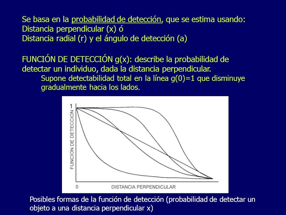Se basa en la probabilidad de detección, que se estima usando: