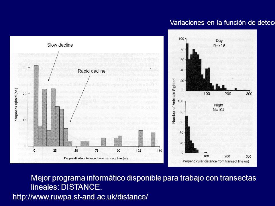 Variaciones en la función de detección