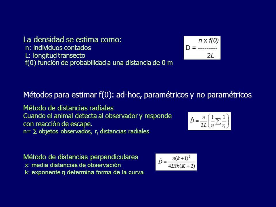 La densidad se estima como: