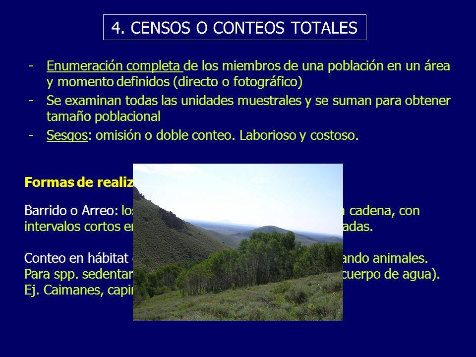 4. CENSOS O CONTEOS TOTALES