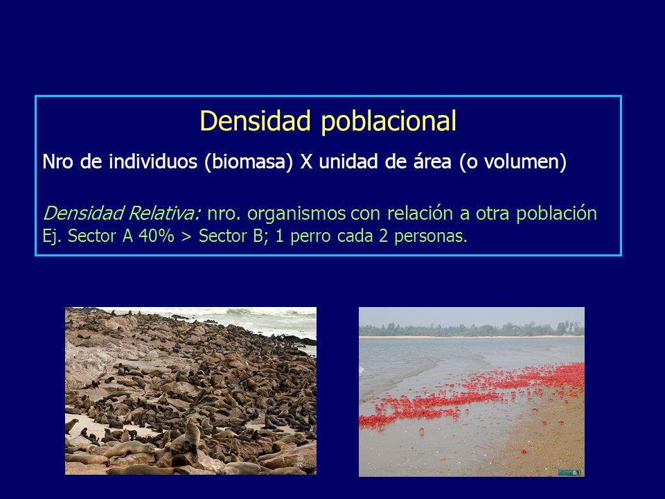 Densidad poblacional Nro de individuos (biomasa) X unidad de área (o volumen) Densidad Relativa: nro. organismos con relación a otra población.