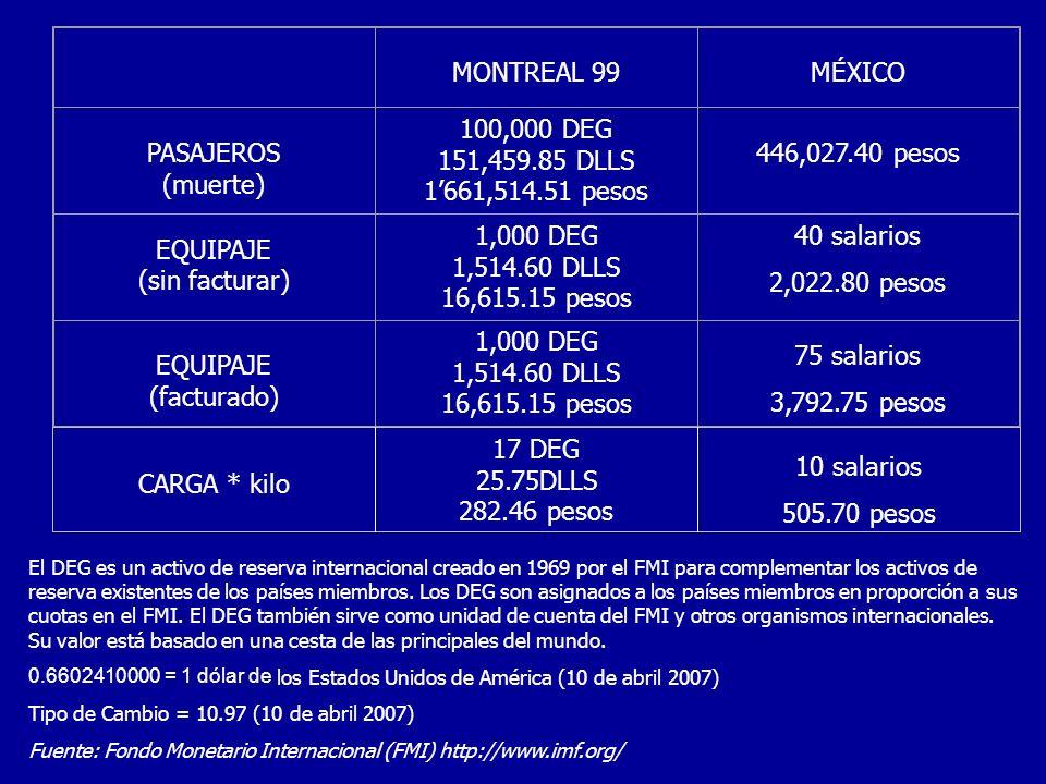 MONTREAL 99 MÉXICO PASAJEROS (muerte) 100,000 DEG 151,459.85 DLLS