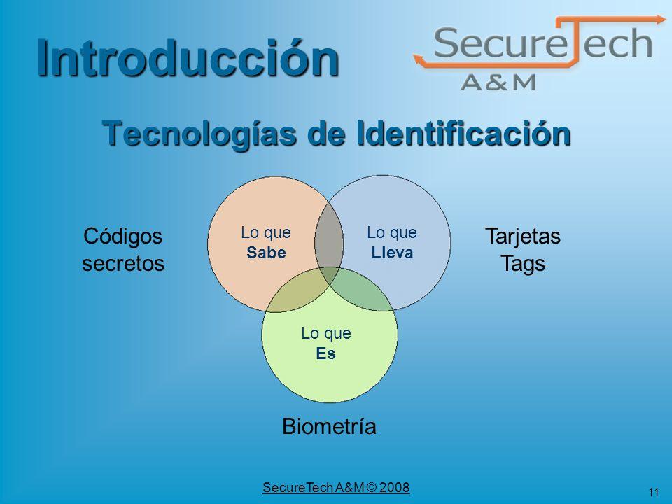 Tecnologías de Identificación