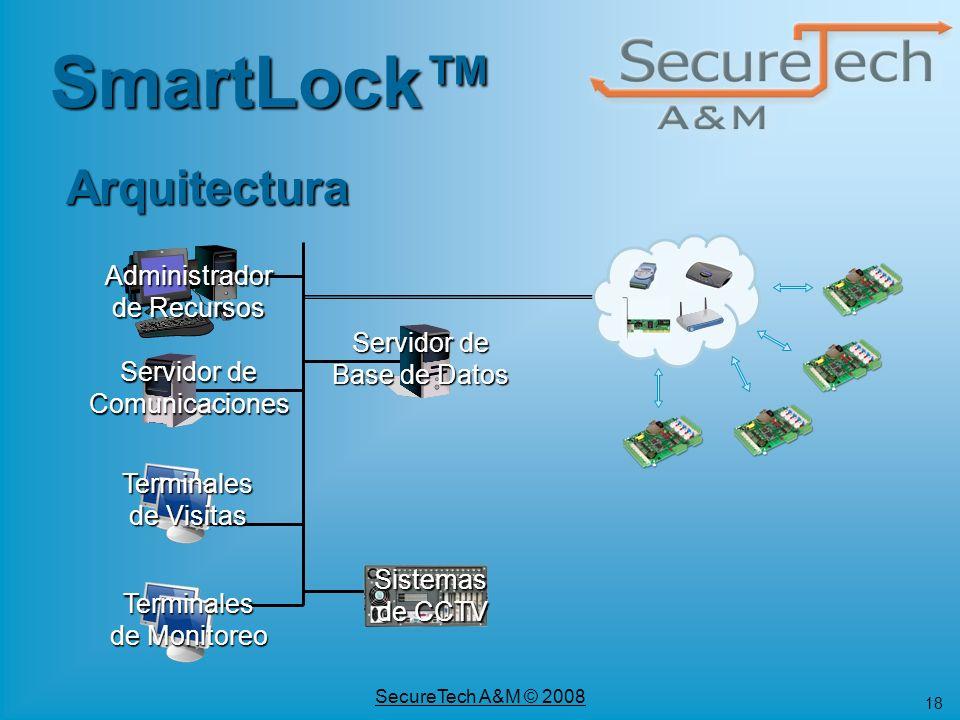 SmartLock™ Arquitectura Administrador de Recursos