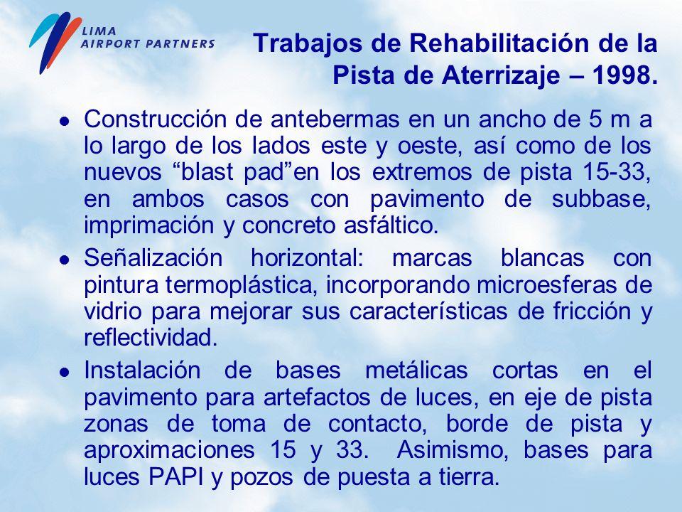 Trabajos de Rehabilitación de la Pista de Aterrizaje – 1998.