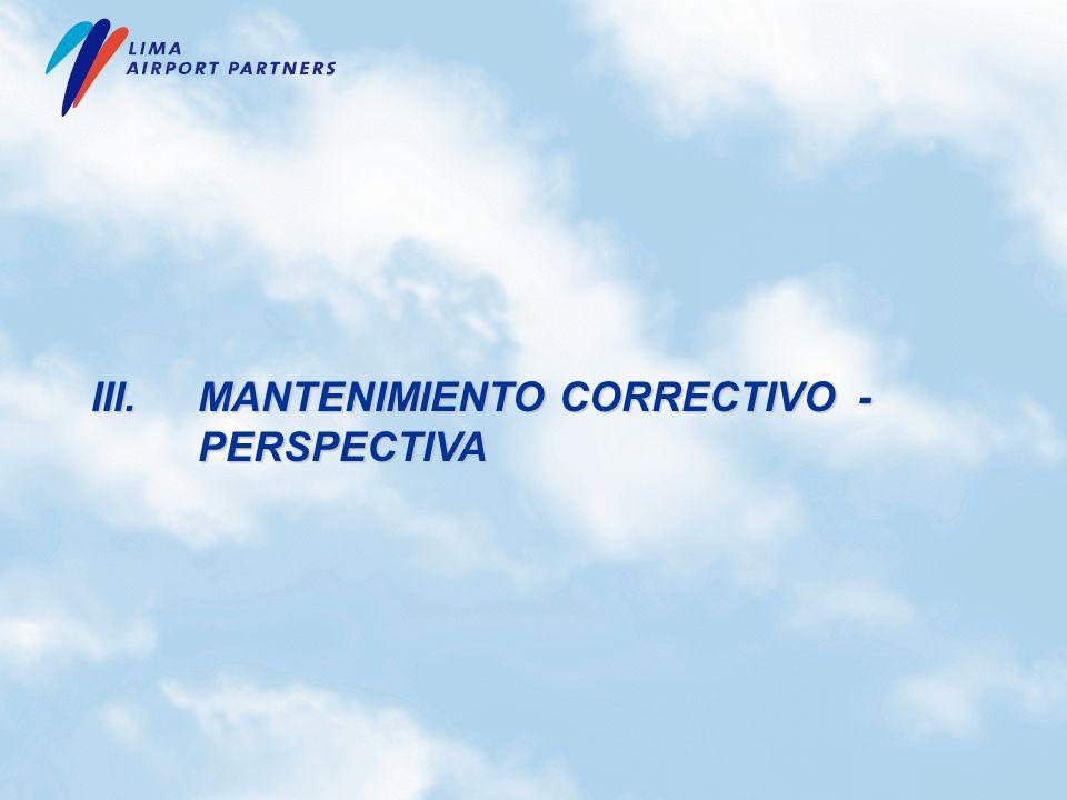 III. MANTENIMIENTO CORRECTIVO - PERSPECTIVA