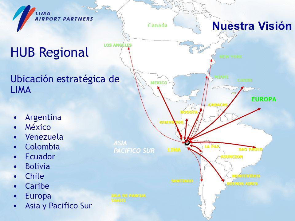 HUB Regional Nuestra Visión Ubicación estratégica de LIMA Argentina