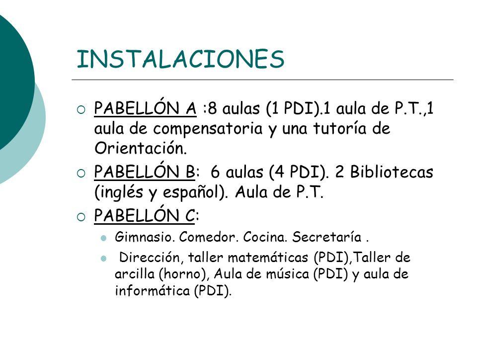INSTALACIONES PABELLÓN A :8 aulas (1 PDI).1 aula de P.T.,1 aula de compensatoria y una tutoría de Orientación.