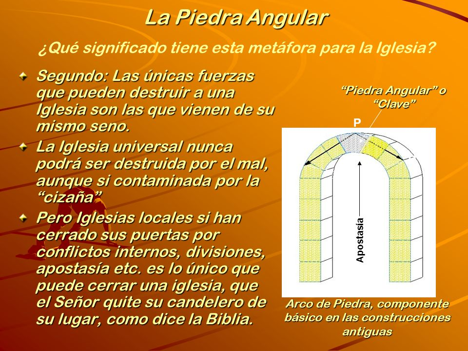 La Piedra Angular ¿Qué significado tiene esta metáfora para la Iglesia