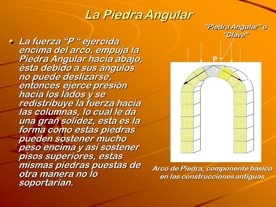 La Piedra Angular Piedra Angular o Clave