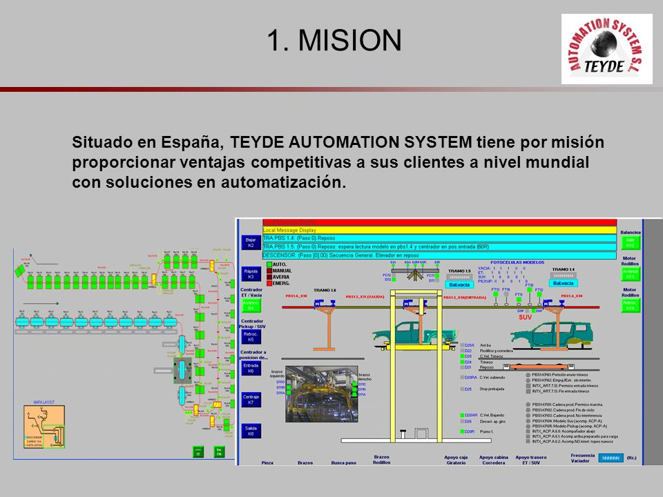 1. MISION