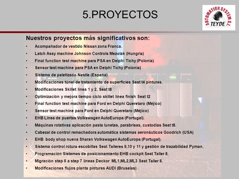 5.PROYECTOS Nuestros proyectos más significativos son: