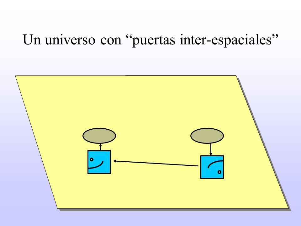Un universo con puertas inter-espaciales