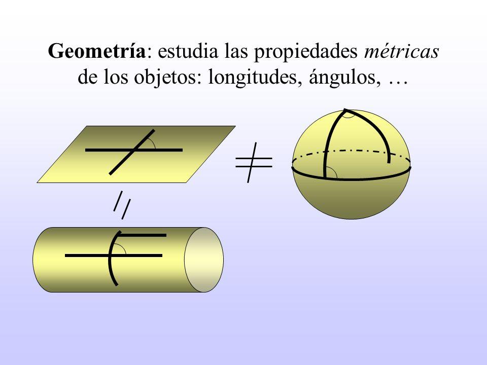 Geometría: estudia las propiedades métricas de los objetos: longitudes, ángulos, …