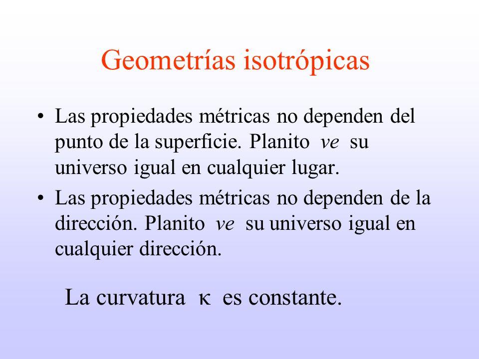 Geometrías isotrópicas