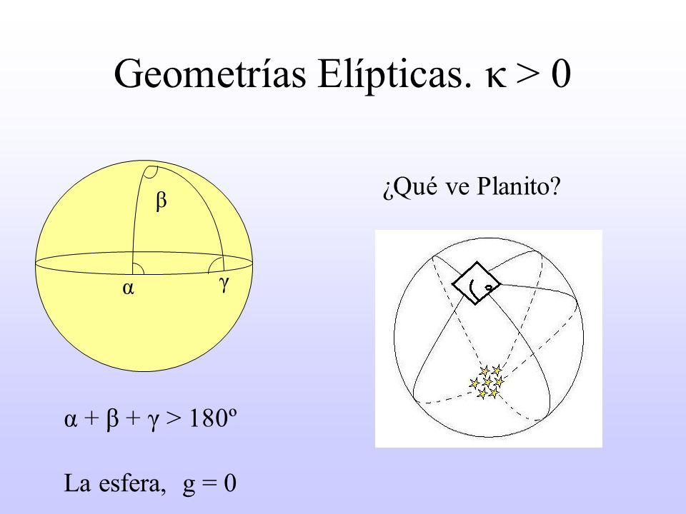 Geometrías Elípticas. κ > 0