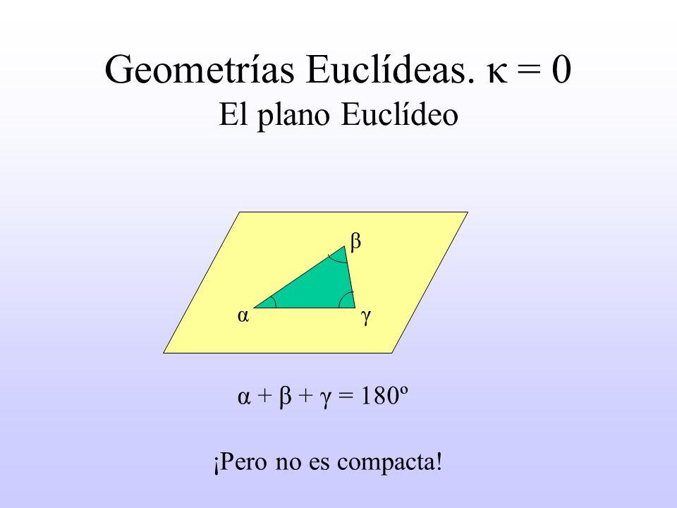 Geometrías Euclídeas. κ = 0 El plano Euclídeo