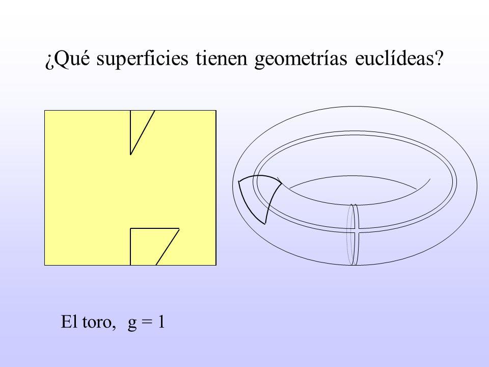 ¿Qué superficies tienen geometrías euclídeas