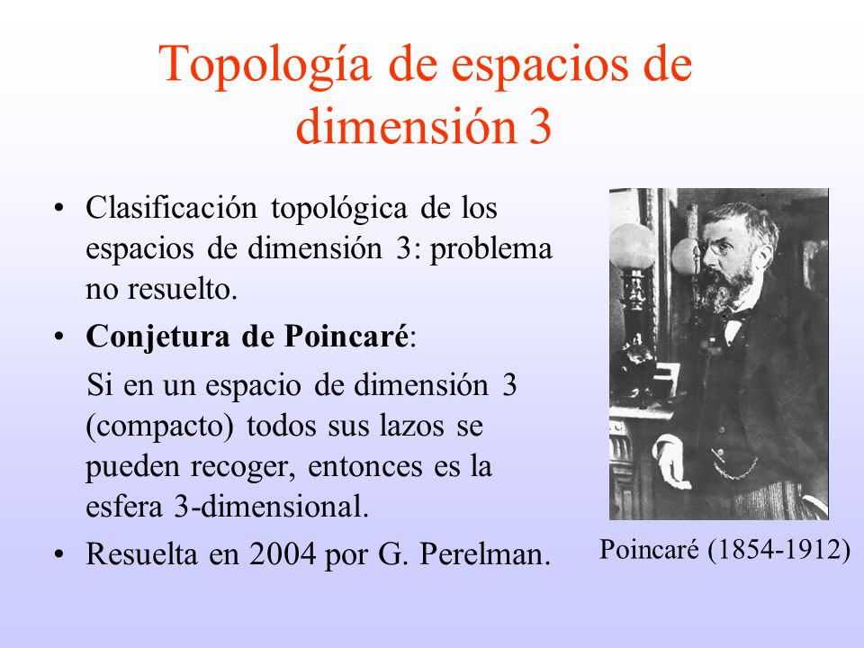 Topología de espacios de dimensión 3