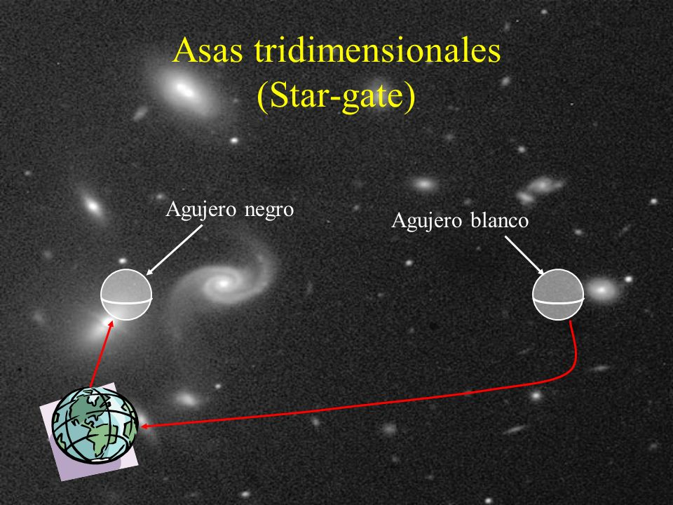 Asas tridimensionales (Star-gate)