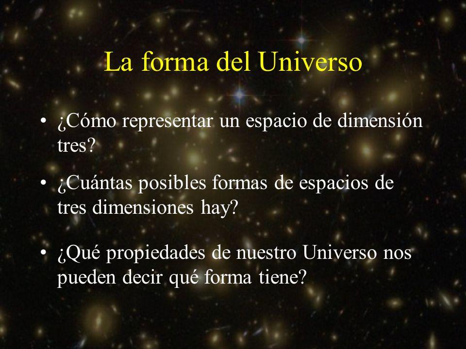 La forma del Universo ¿Cómo representar un espacio de dimensión tres