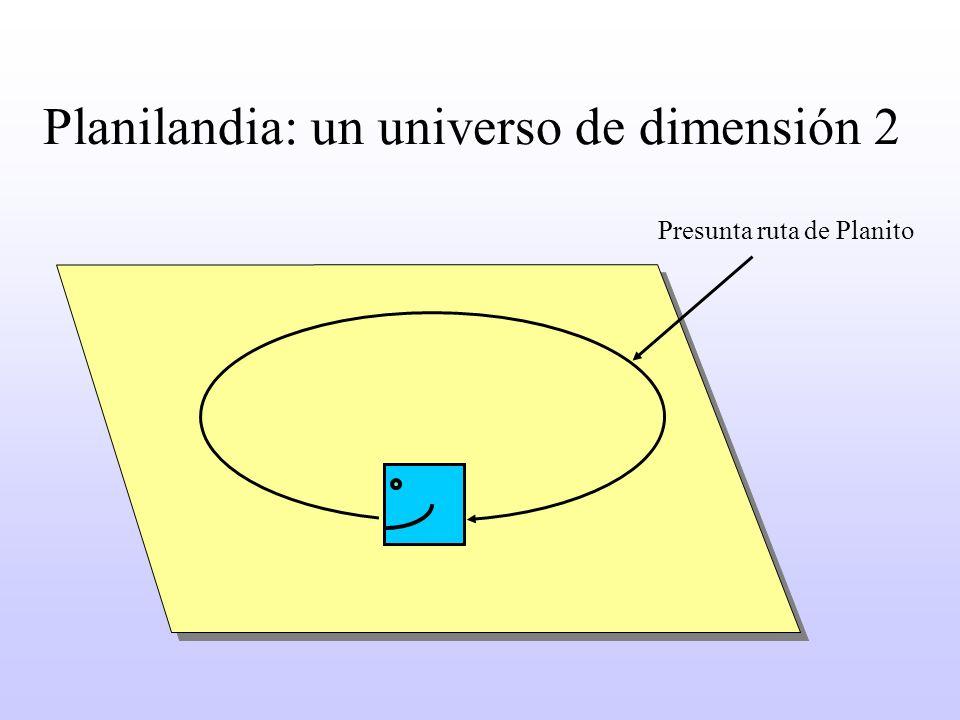 Planilandia: un universo de dimensión 2