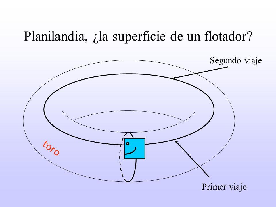 Planilandia, ¿la superficie de un flotador