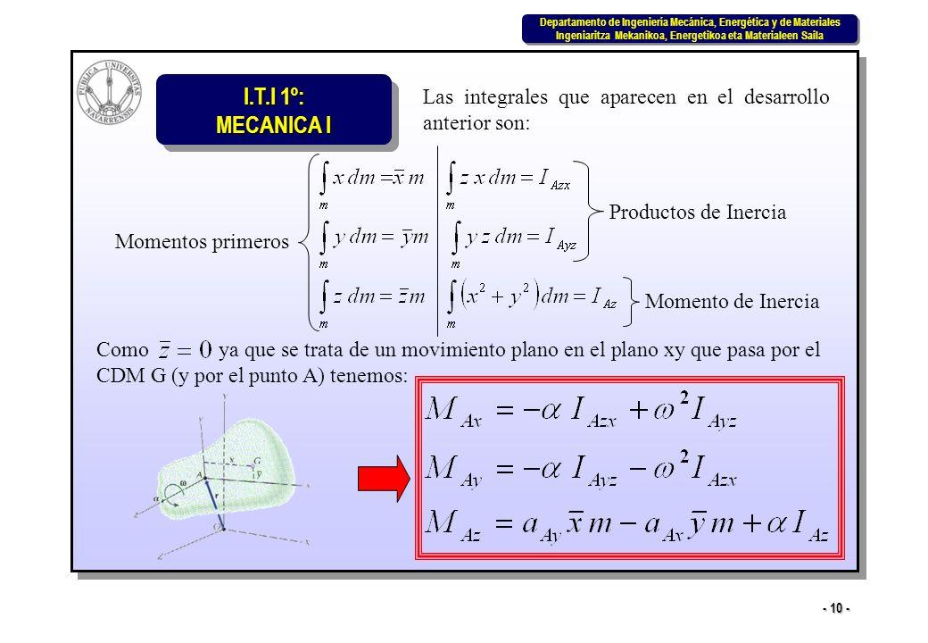 Las integrales que aparecen en el desarrollo anterior son: