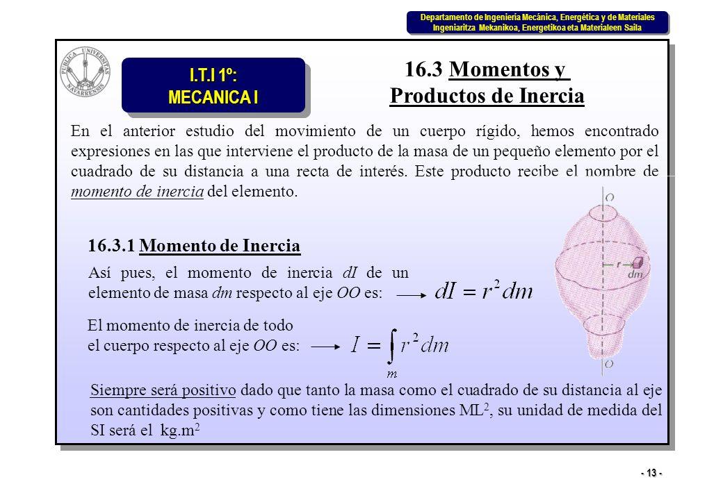 16.3 Momentos y Productos de Inercia
