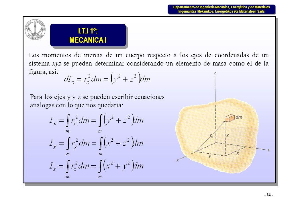 Los momentos de inercia de un cuerpo respecto a los ejes de coordenadas de un sistema xyz se pueden determinar considerando un elemento de masa como el de la figura, así:
