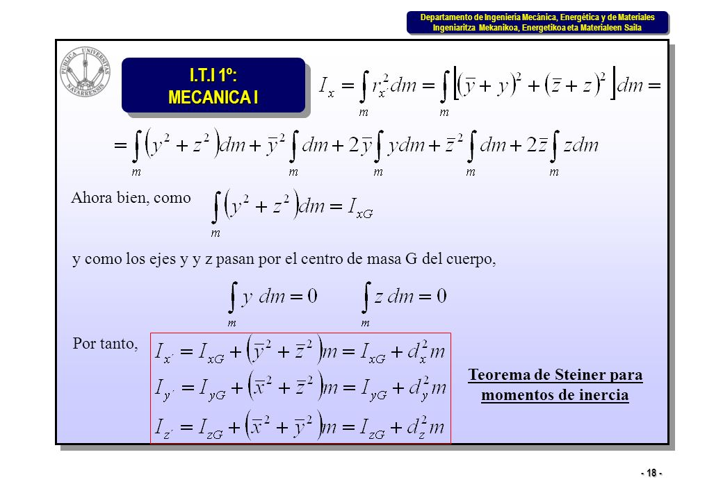 Teorema de Steiner para