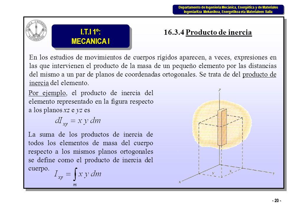16.3.4 Producto de inercia