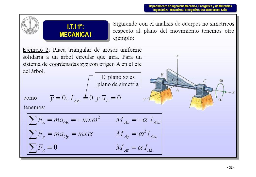 El plano xz es plano de simetría