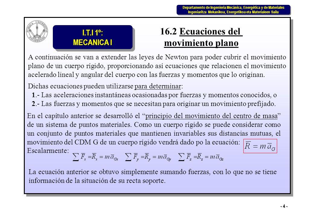 16.2 Ecuaciones del movimiento plano